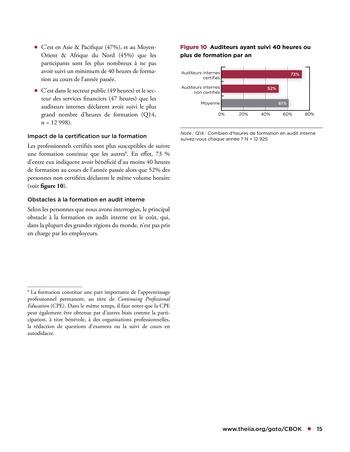 Apprentissage permanent des auditeurs internes page 15