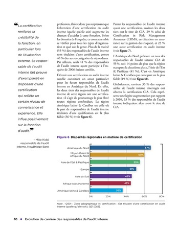 Evolution de carrière des responsables de l'audit interne page 10