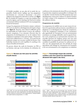 Top 7 des compétences recherchées par les responsables de l'audit interne page 11