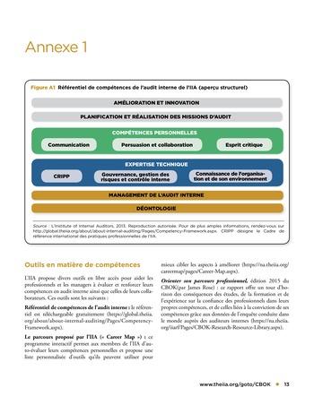 Top 7 des compétences recherchées par les responsables de l'audit interne page 13
