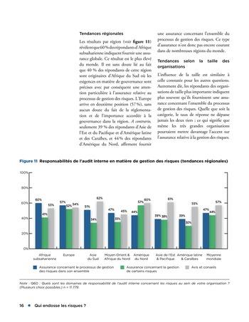 Qui endosse les risques? page 16