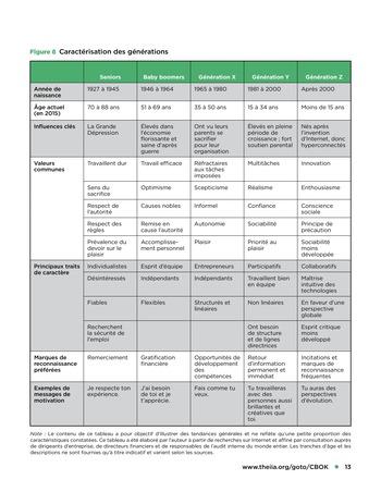 Solutions d'excellence pour motiver les auditeurs internes page 13