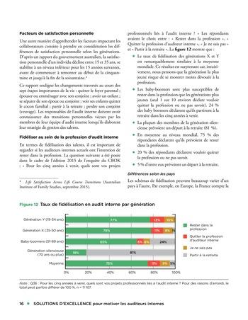 Solutions d'excellence pour motiver les auditeurs internes page 16