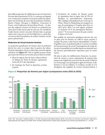 Solutions d'excellence pour motiver les auditeurs internes page 17