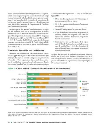 Solutions d'excellence pour motiver les auditeurs internes page 18