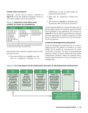 Solutions d'excellence pour motiver les auditeurs internes page 21