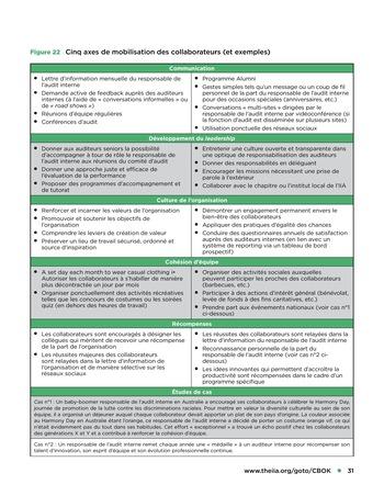 Solutions d'excellence pour motiver les auditeurs internes page 31