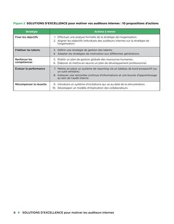 Solutions d'excellence pour motiver les auditeurs internes page 6