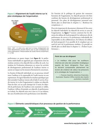 Solutions d'excellence pour motiver les auditeurs internes page 9