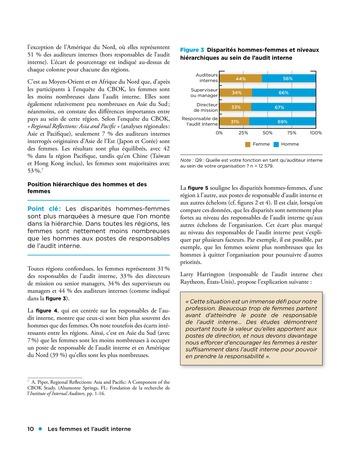 Les femmes et l'audit interne page 10