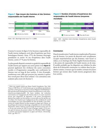 Les femmes et l'audit interne page 13