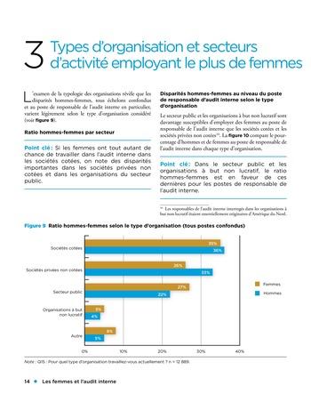Les femmes et l'audit interne page 14