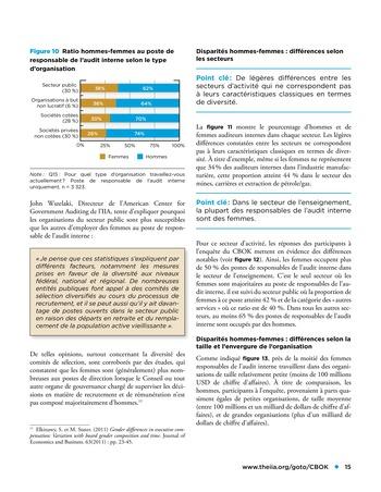 Les femmes et l'audit interne page 15