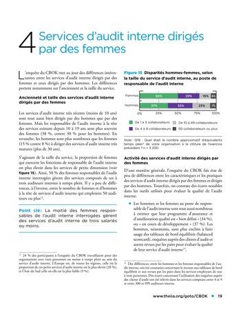 Les femmes et l'audit interne page 19