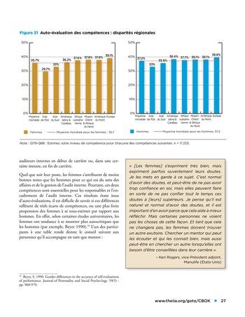 Les femmes et l'audit interne page 27