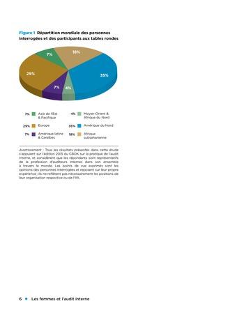 Les femmes et l'audit interne page 6