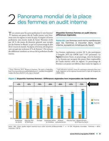Les femmes et l'audit interne page 9