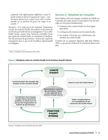 Interagir avec le comité d'audit page 3