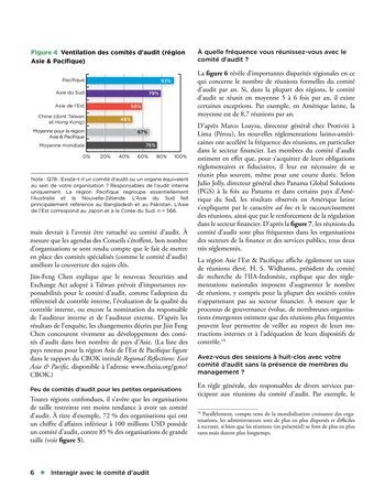 Interagir avec le comité d'audit page 6