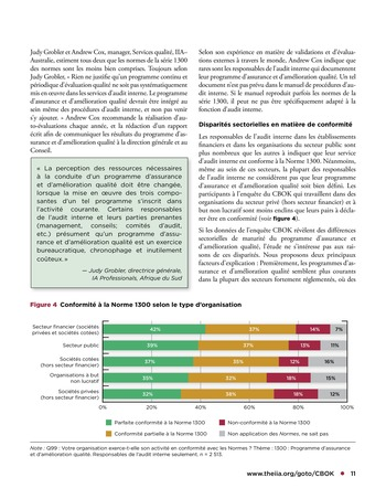 Programme d'assurance et d'amélioration qualité de l'audit interne page 11