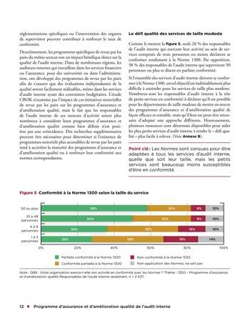 Programme d'assurance et d'amélioration qualité de l'audit interne page 12