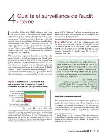 Programme d'assurance et d'amélioration qualité de l'audit interne page 15