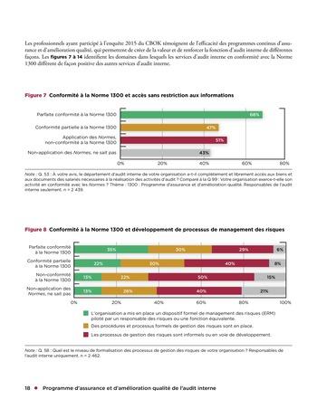 Programme d'assurance et d'amélioration qualité de l'audit interne page 18