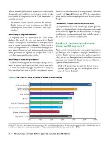 Recours aux services de tiers pour les activités d'audit interne page 2