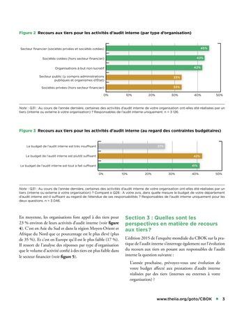 Recours aux services de tiers pour les activités d'audit interne page 3