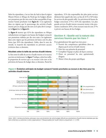 Recours aux services de tiers pour les activités d'audit interne page 5