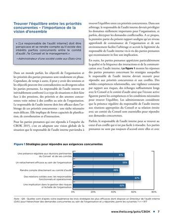 Conseils dispensés par les parties prenantes à l'attention des responsables de l'audit interne page 7