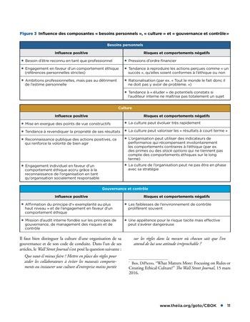 Déontologie et pressions page 11