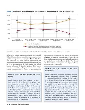 Déontologie et pressions page 18
