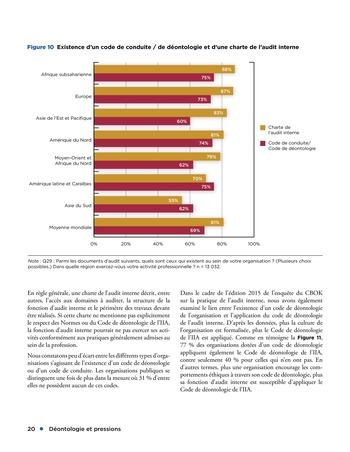Déontologie et pressions page 20