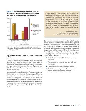 Déontologie et pressions page 21