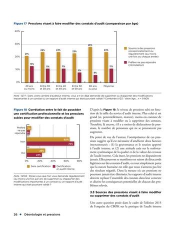 Déontologie et pressions page 26