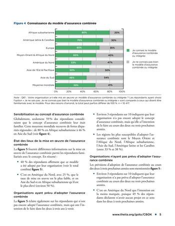 Assurance combinée: une même terminologie, une même voix, une même vision page 5