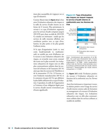 Etude comparative de la maturité de l'audit interne page 14