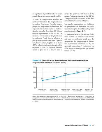 Etude comparative de la maturité de l'audit interne page 21