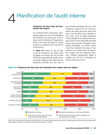 Etude comparative de la maturité de l'audit interne page 23