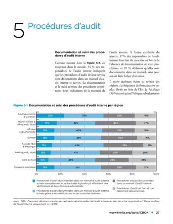 Etude comparative de la maturité de l'audit interne page 27
