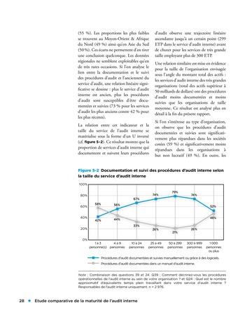 Etude comparative de la maturité de l'audit interne page 28