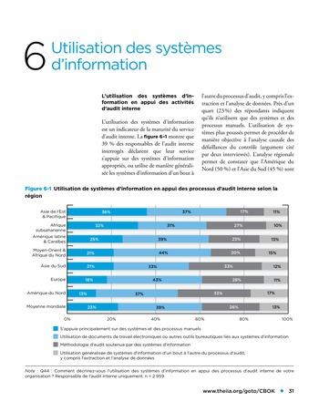 Etude comparative de la maturité de l'audit interne page 31