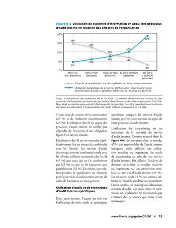 Etude comparative de la maturité de l'audit interne page 33