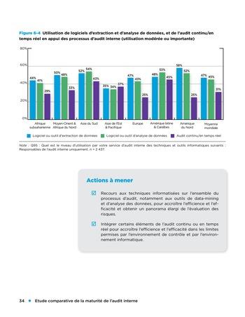 Etude comparative de la maturité de l'audit interne page 34
