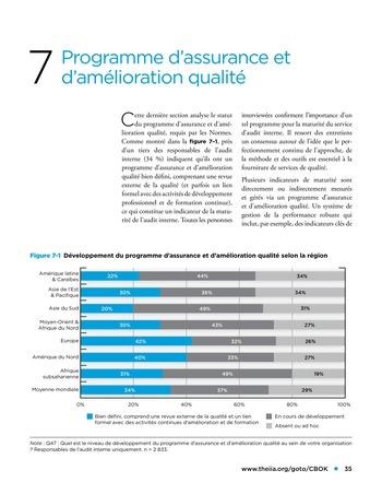Etude comparative de la maturité de l'audit interne page 35