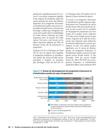 Etude comparative de la maturité de l'audit interne page 36