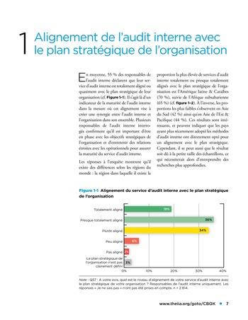 Etude comparative de la maturité de l'audit interne page 7