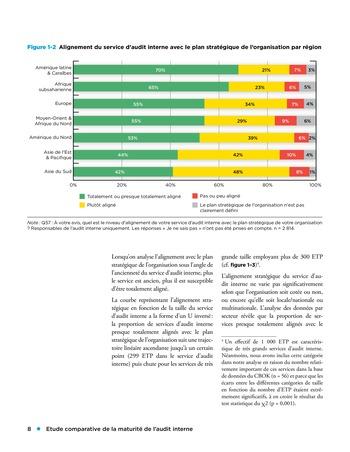 Etude comparative de la maturité de l'audit interne page 8