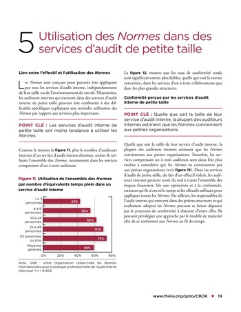 Tendances relatives aux normes d'audit interne page 19